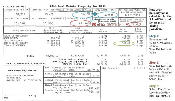 calasiao real property tax automated assessment The city's final assessment roll lists the assessed value of every property individual property assessment class 2 property tax real property income.